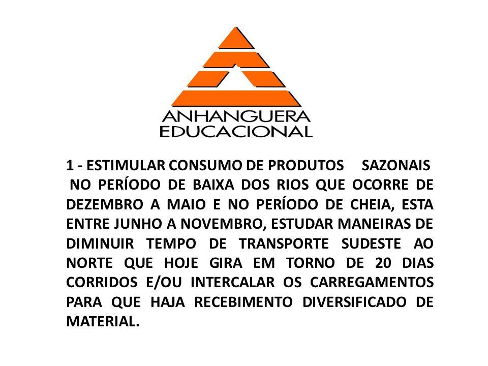 1 - ESTIMULAR CONSUMO DE PRODUTOS SAZONAIS