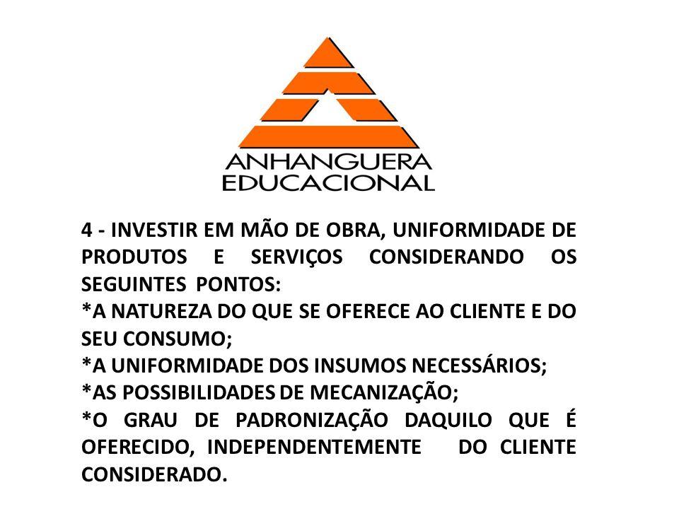 4 - INVESTIR EM MÃO DE OBRA, UNIFORMIDADE DE PRODUTOS E SERVIÇOS CONSIDERANDO OS SEGUINTES PONTOS: