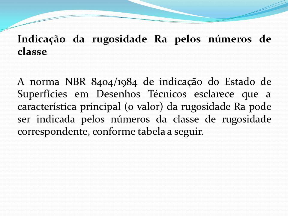 Indicação da rugosidade Ra pelos números de classe A norma NBR 8404/1984 de indicação do Estado de Superfícies em Desenhos Técnicos esclarece que a característica principal (o valor) da rugosidade Ra pode ser indicada pelos números da classe de rugosidade correspondente, conforme tabela a seguir.