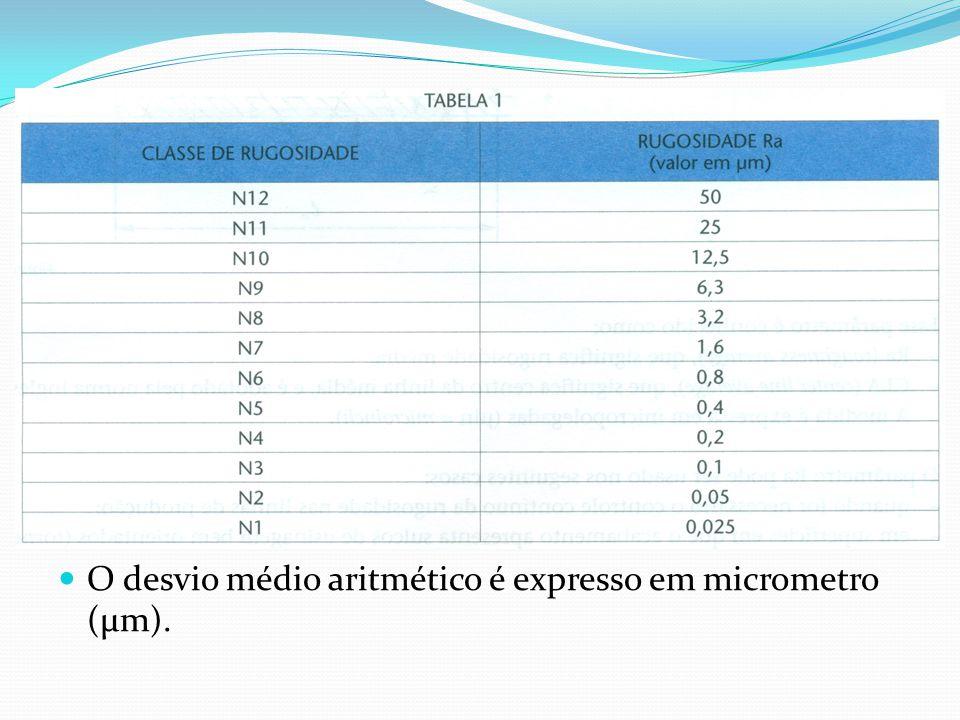 O desvio médio aritmético é expresso em micrometro (μm).