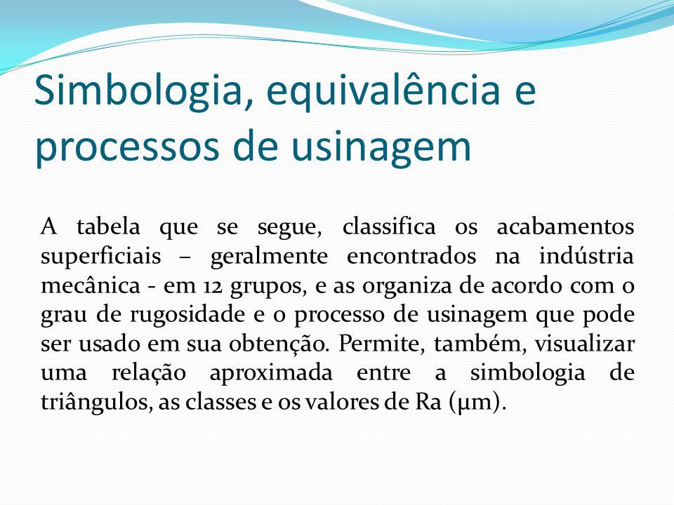 Simbologia, equivalência e processos de usinagem