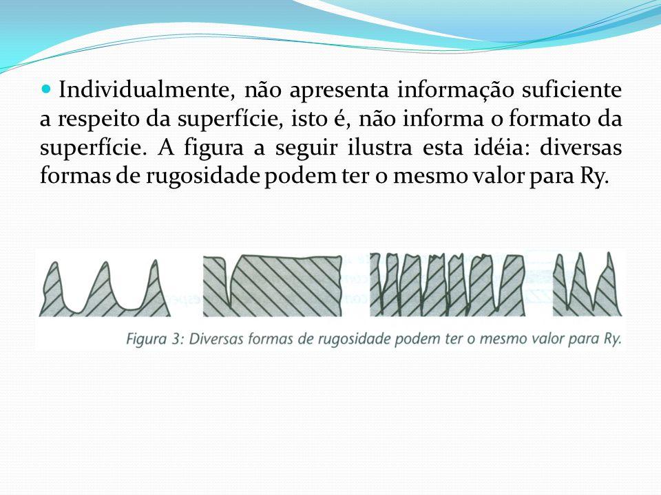 Individualmente, não apresenta informação suficiente a respeito da superfície, isto é, não informa o formato da superfície.