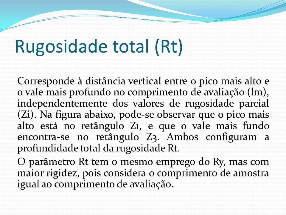 Rugosidade total (Rt)