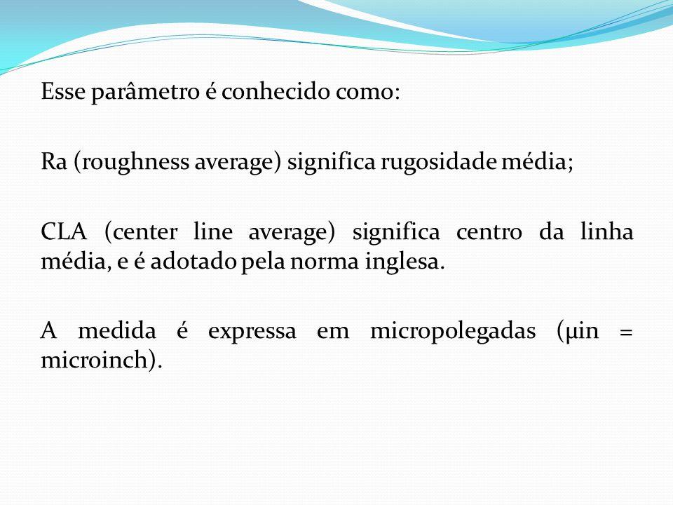 Esse parâmetro é conhecido como: Ra (roughness average) significa rugosidade média; CLA (center line average) significa centro da linha média, e é adotado pela norma inglesa.