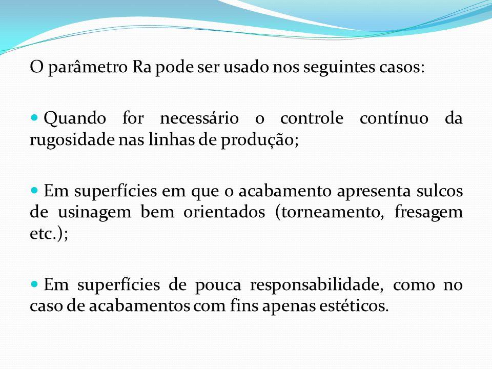 O parâmetro Ra pode ser usado nos seguintes casos: