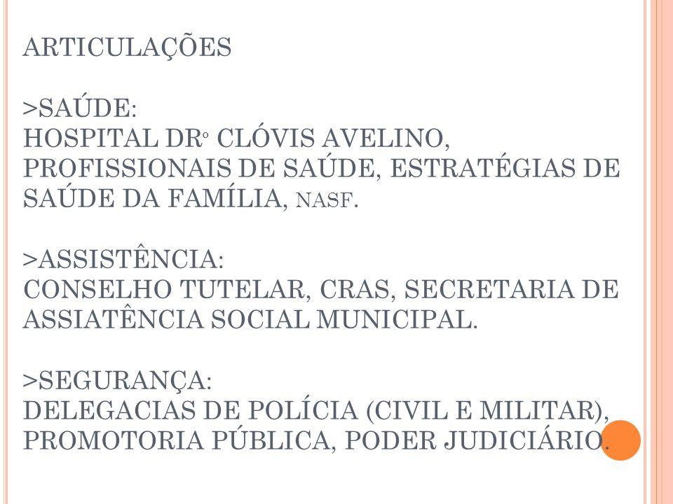 ARTICULAÇÕES >SAÚDE: HOSPITAL DRº CLÓVIS AVELINO, PROFISSIONAIS DE SAÚDE, ESTRATÉGIAS DE SAÚDE DA FAMÍLIA, nasf.