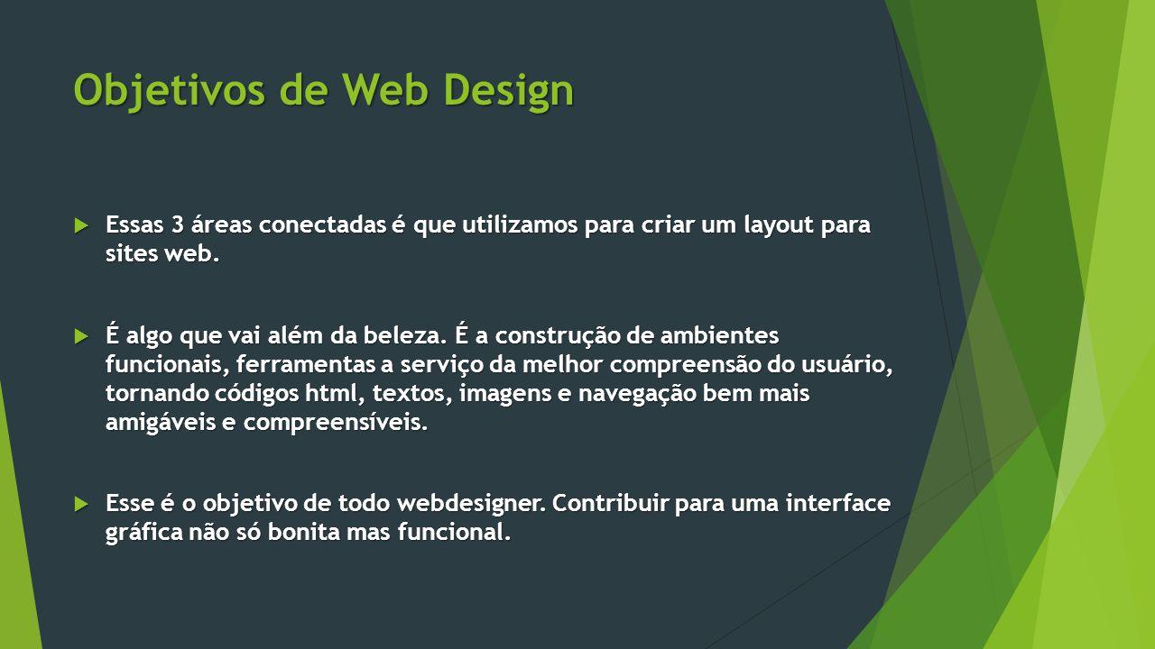 Objetivos de Web Design