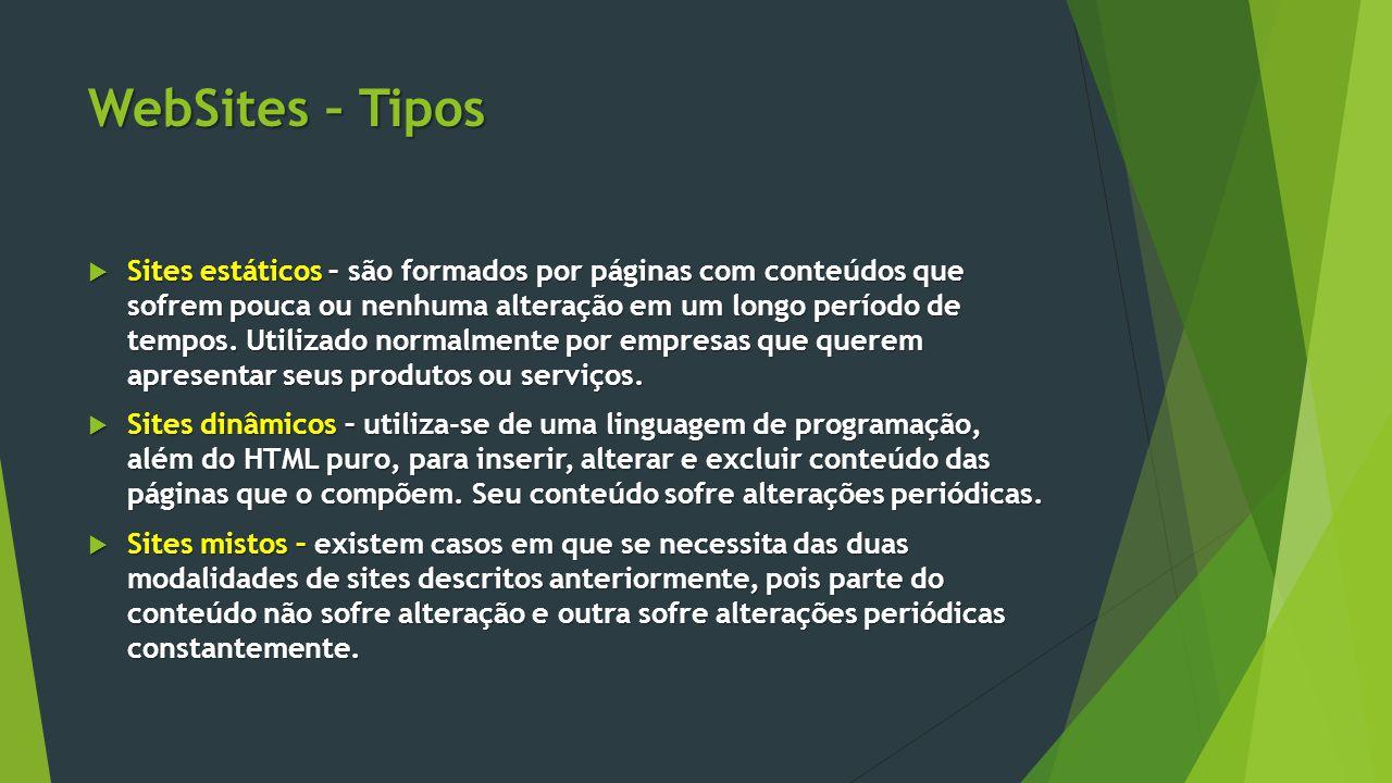 WebSites – Tipos