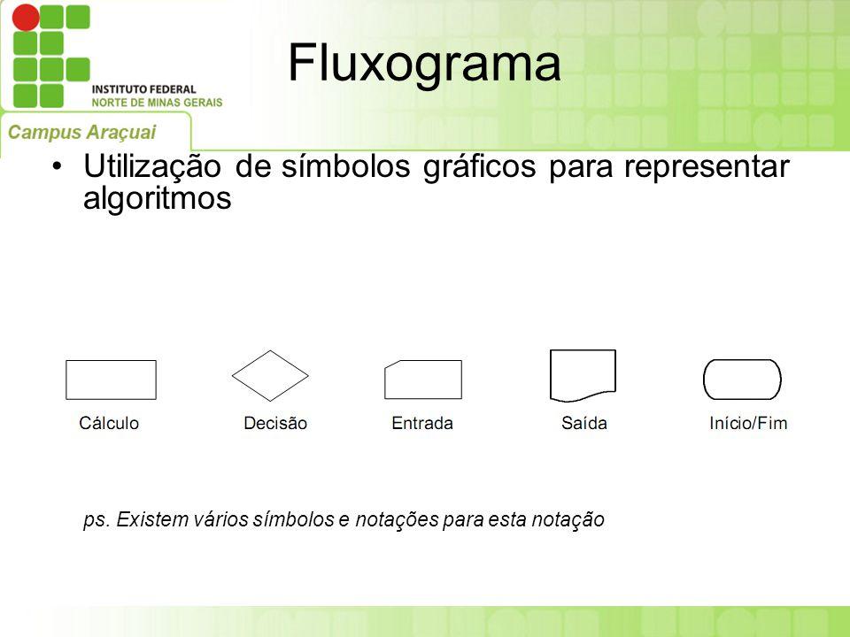 Fluxograma Utilização de símbolos gráficos para representar algoritmos