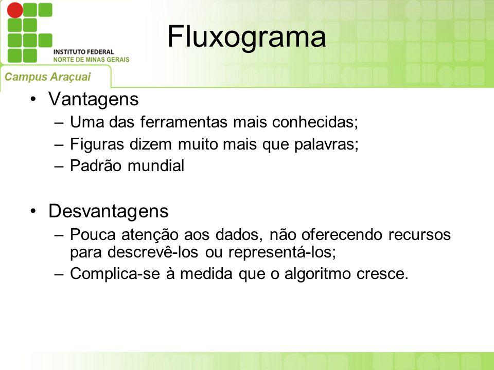Fluxograma Vantagens Desvantagens Uma das ferramentas mais conhecidas;