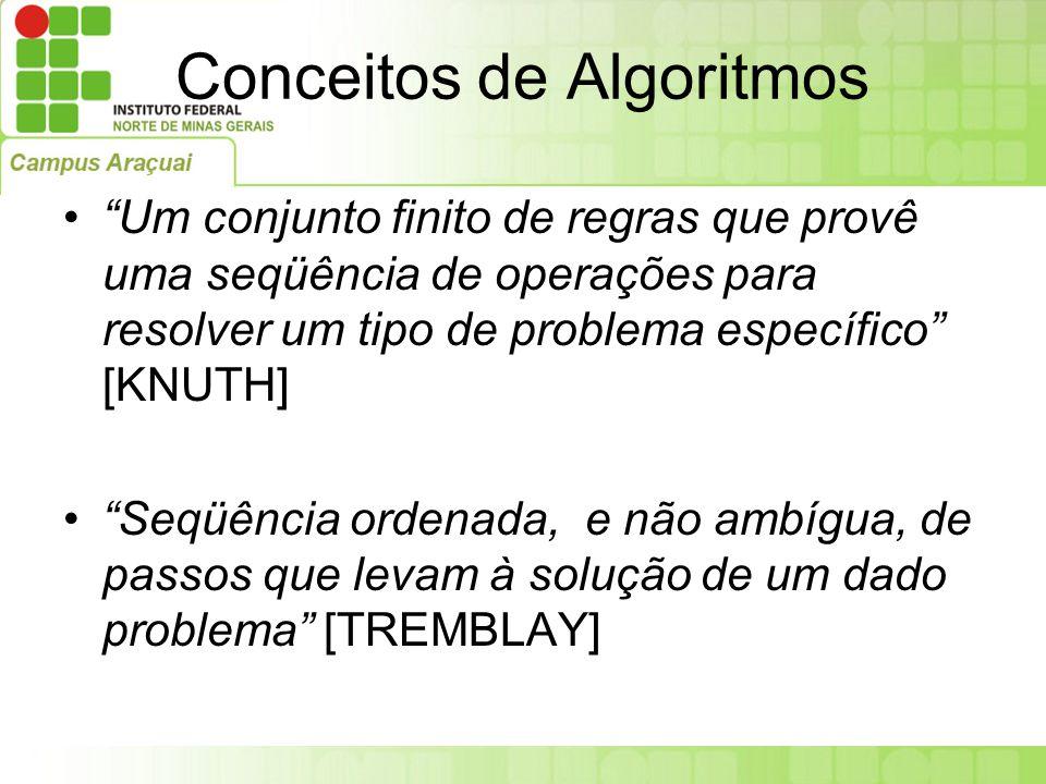 Conceitos de Algoritmos