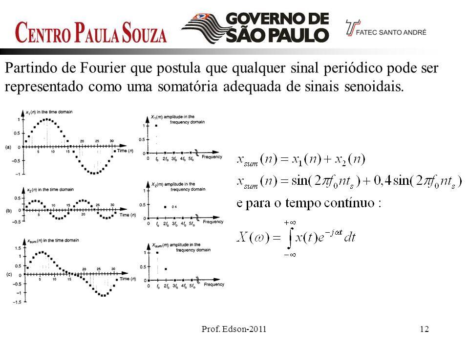 Partindo de Fourier que postula que qualquer sinal periódico pode ser representado como uma somatória adequada de sinais senoidais.