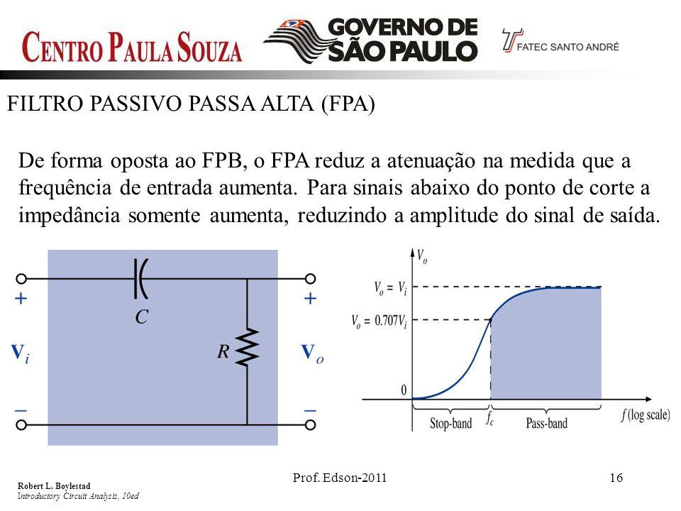 FILTRO PASSIVO PASSA ALTA (FPA)