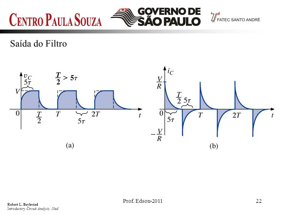 Saída do Filtro Prof. Edson-2011