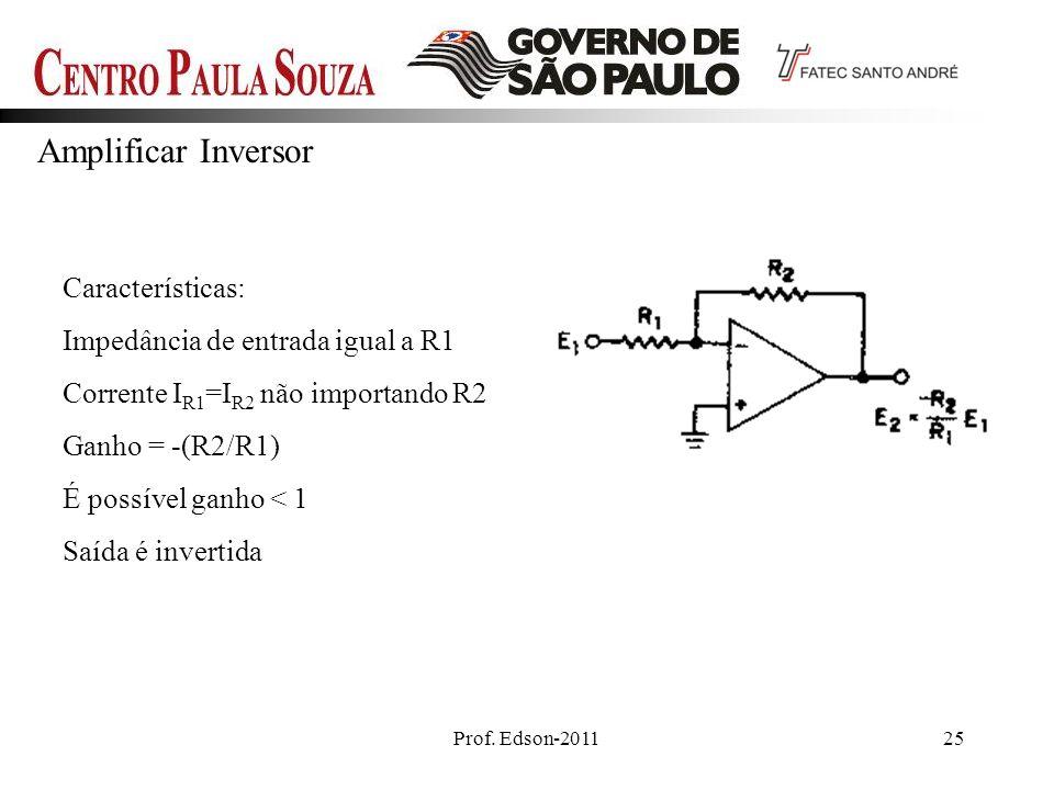 Amplificar Inversor Características: Impedância de entrada igual a R1