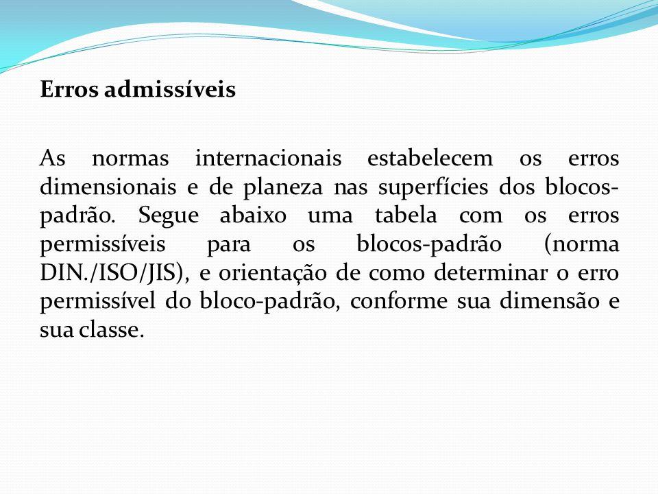 Erros admissíveis As normas internacionais estabelecem os erros dimensionais e de planeza nas superfícies dos blocos-padrão.