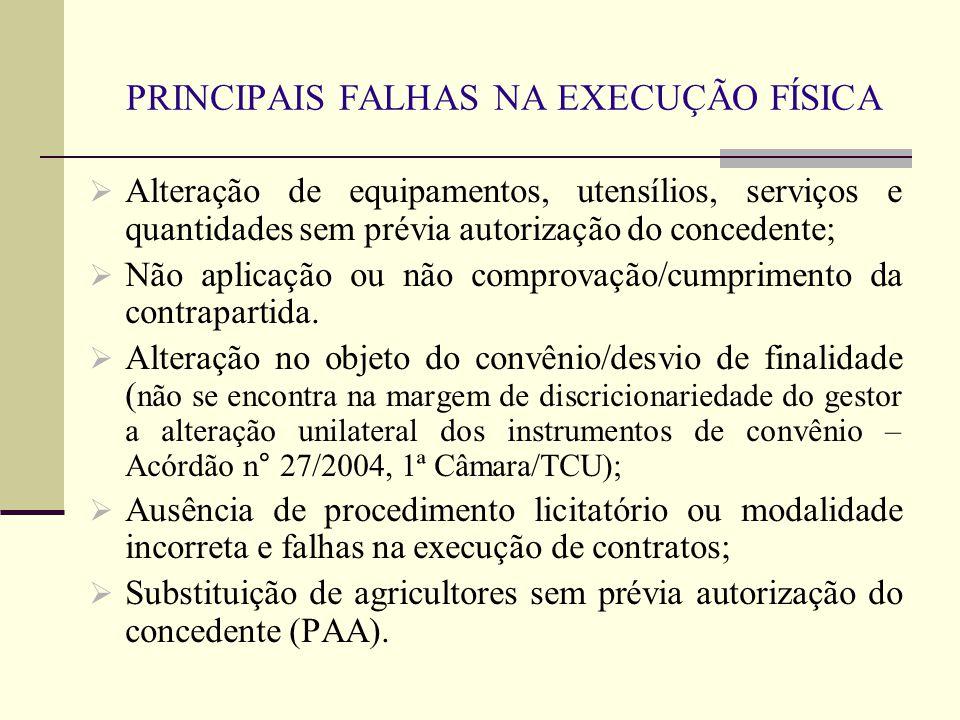 PRINCIPAIS FALHAS NA EXECUÇÃO FÍSICA