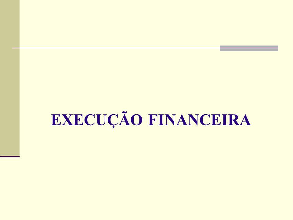 EXECUÇÃO FINANCEIRA