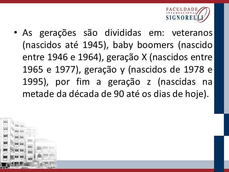 As gerações são divididas em: veteranos (nascidos até 1945), baby boomers (nascido entre 1946 e 1964), geração X (nascidos entre 1965 e 1977), geração y (nascidos de 1978 e 1995), por fim a geração z (nascidas na metade da década de 90 até os dias de hoje).