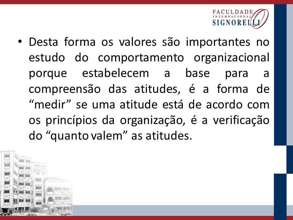 Desta forma os valores são importantes no estudo do comportamento organizacional porque estabelecem a base para a compreensão das atitudes, é a forma de medir se uma atitude está de acordo com os princípios da organização, é a verificação do quanto valem as atitudes.