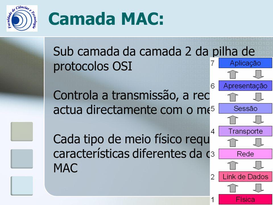 Camada MAC: Sub camada da camada 2 da pilha de protocolos OSI