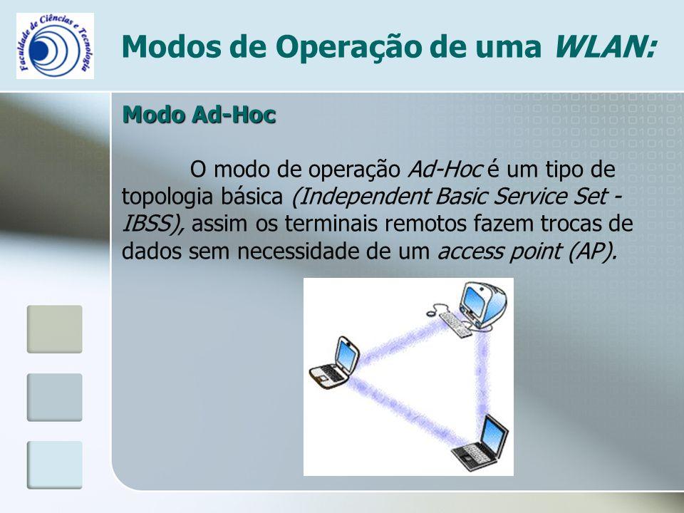 Modos de Operação de uma WLAN: