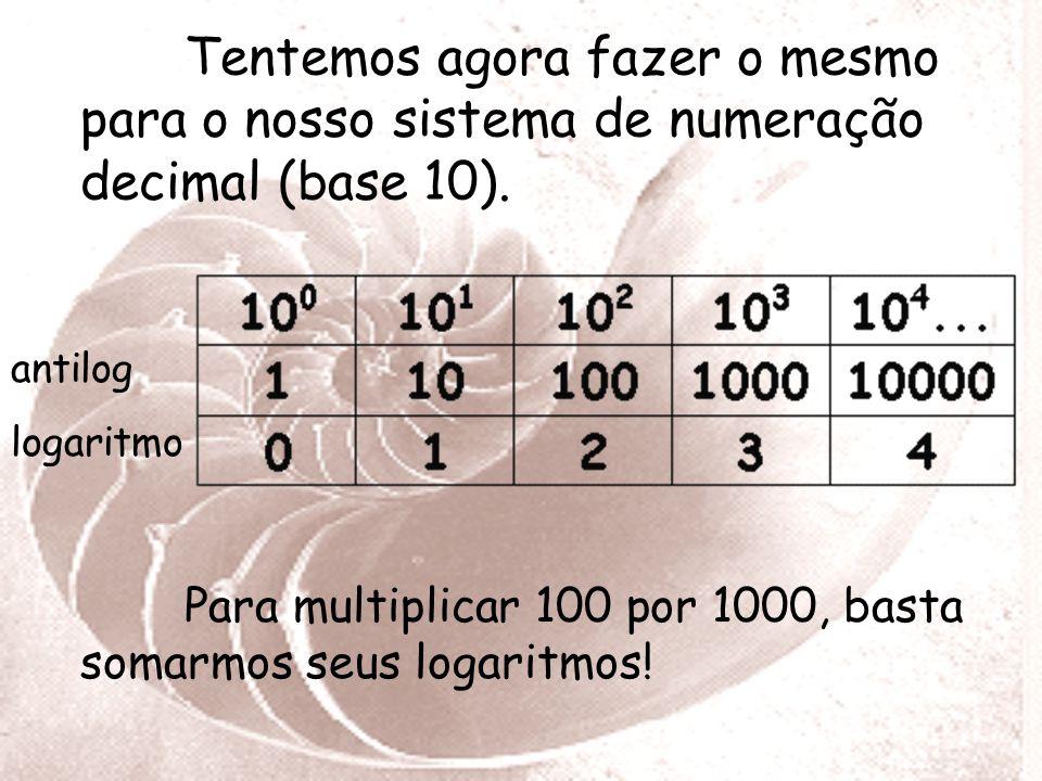 Para multiplicar 100 por 1000, basta somarmos seus logaritmos!