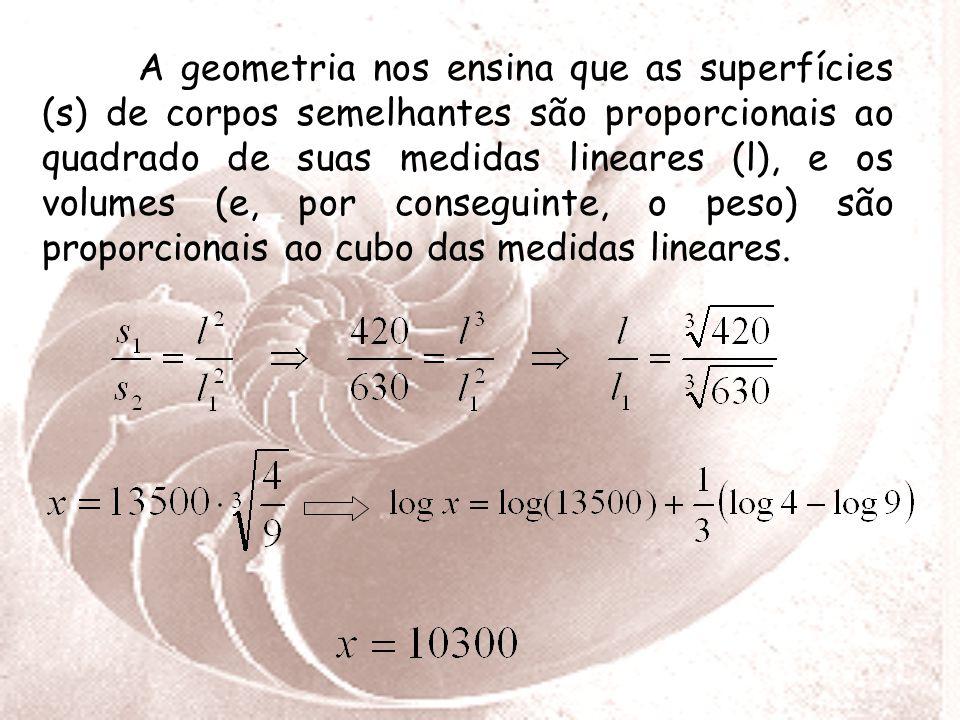 A geometria nos ensina que as superfícies (s) de corpos semelhantes são proporcionais ao quadrado de suas medidas lineares (l), e os volumes (e, por conseguinte, o peso) são proporcionais ao cubo das medidas lineares.