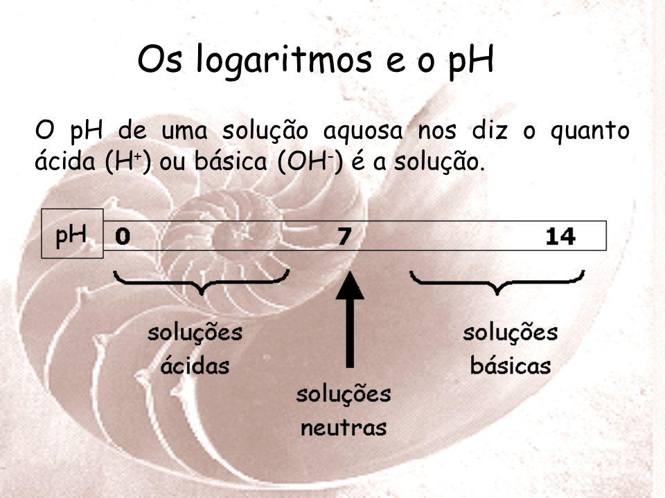 Os logaritmos e o pH O pH de uma solução aquosa nos diz o quanto ácida (H+) ou básica (OH-) é a solução.