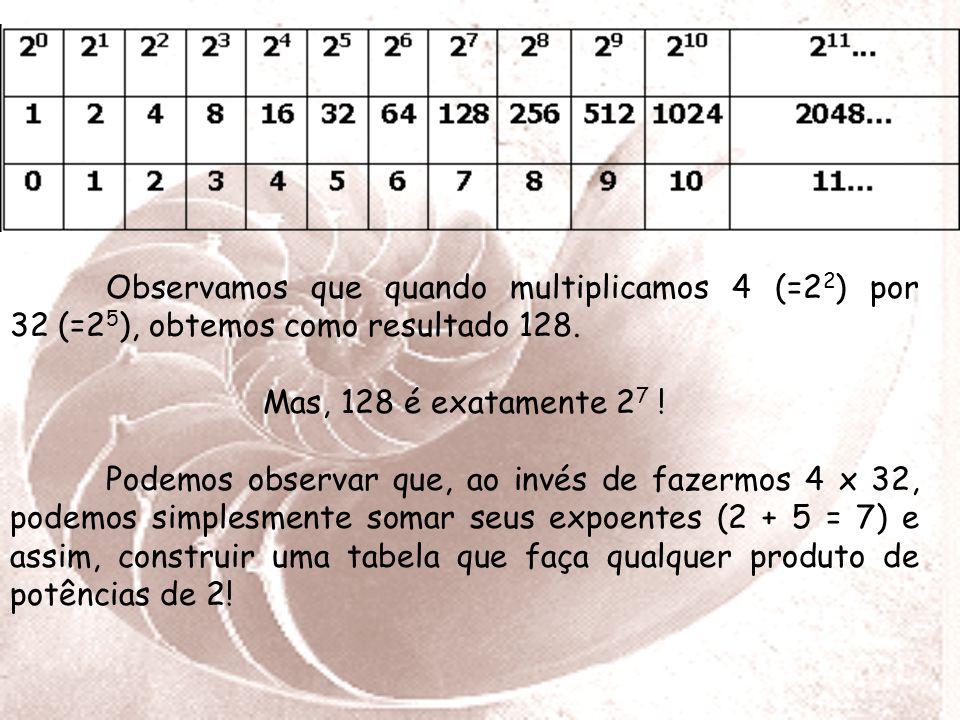 Observamos que quando multiplicamos 4 (=22) por 32 (=25), obtemos como resultado 128.