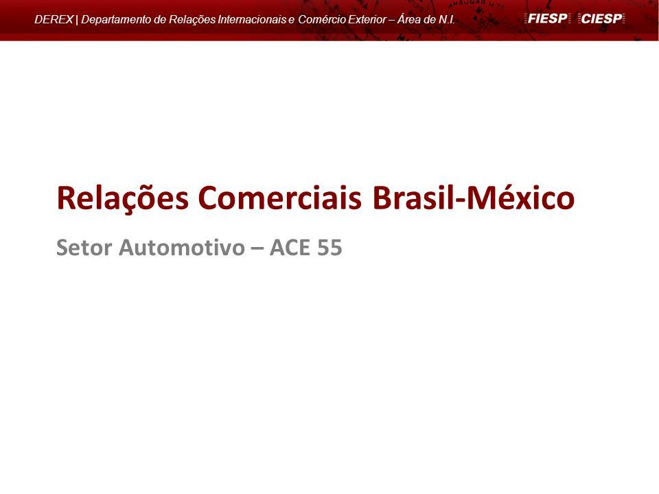 Relações Comerciais Brasil-México
