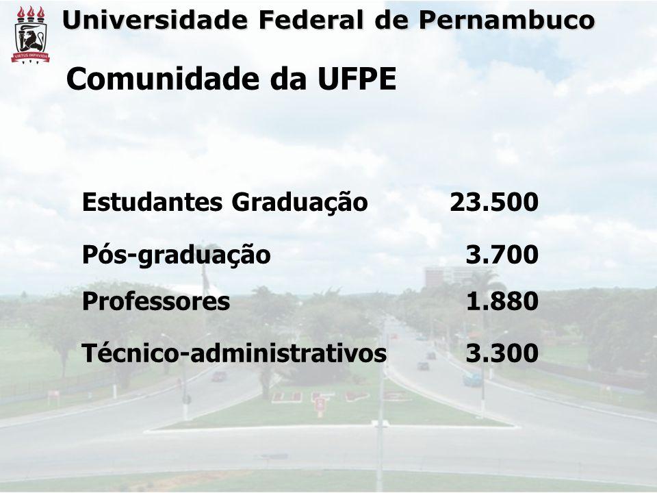 Comunidade da UFPE Universidade Federal de Pernambuco