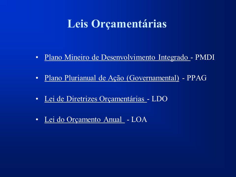 Leis Orçamentárias Plano Mineiro de Desenvolvimento Integrado - PMDI