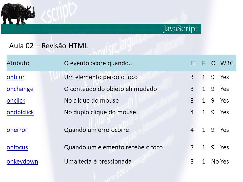 Aula 02 – Revisão HTML Atributo O evento ocore quando... IE F O W3C