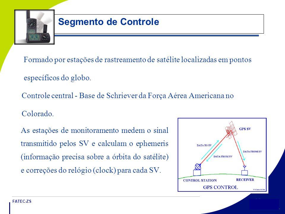 Segmento de Controle Formado por estações de rastreamento de satélite localizadas em pontos. específicos do globo.