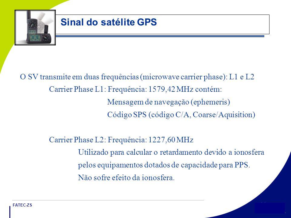 Sinal do satélite GPS O SV transmite em duas frequências (microwave carrier phase): L1 e L2. Carrier Phase L1: Frequência: 1579,42 MHz contém: