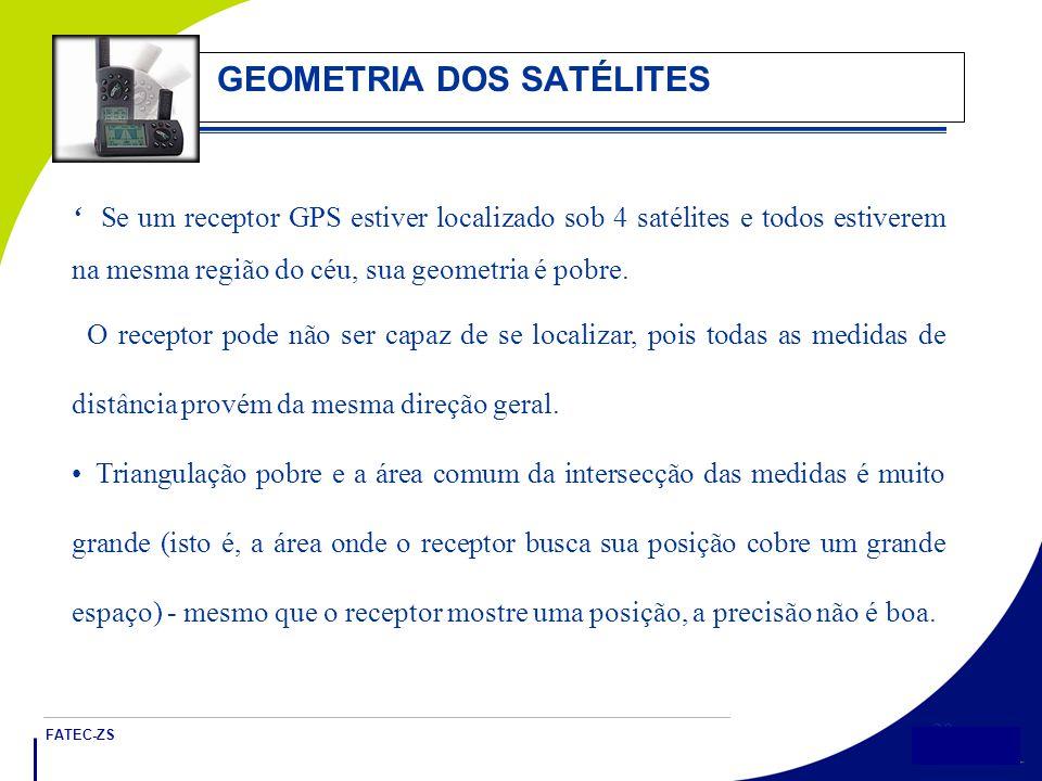 GEOMETRIA DOS SATÉLITES