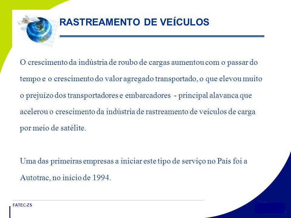 RASTREAMENTO DE VEÍCULOS