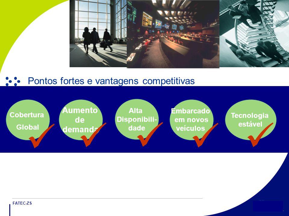 Pontos fortes e vantagens competitivas