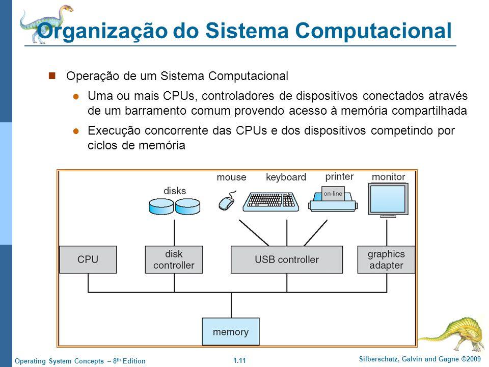 Organização do Sistema Computacional