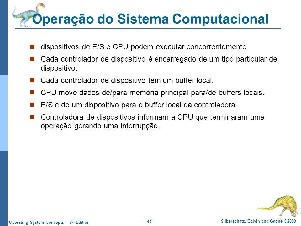 Operação do Sistema Computacional