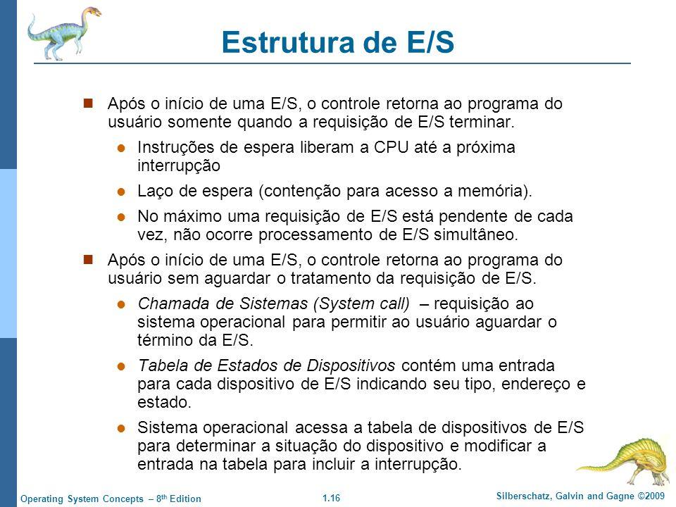 Estrutura de E/S Após o início de uma E/S, o controle retorna ao programa do usuário somente quando a requisição de E/S terminar.