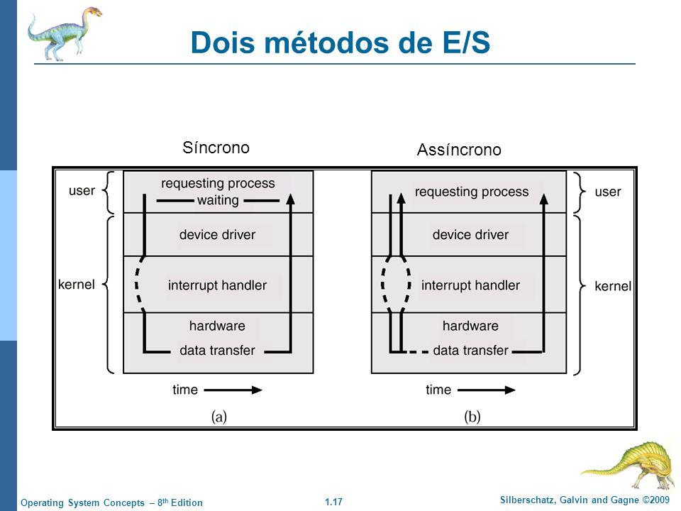 Dois métodos de E/S Síncrono Assíncrono