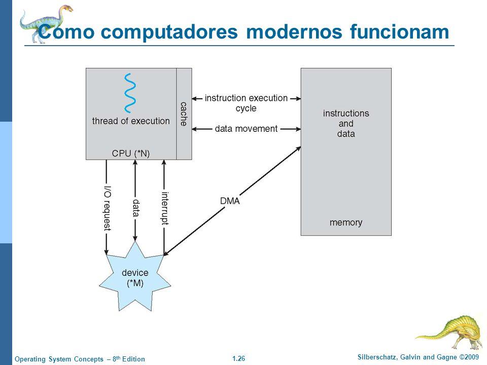 Como computadores modernos funcionam