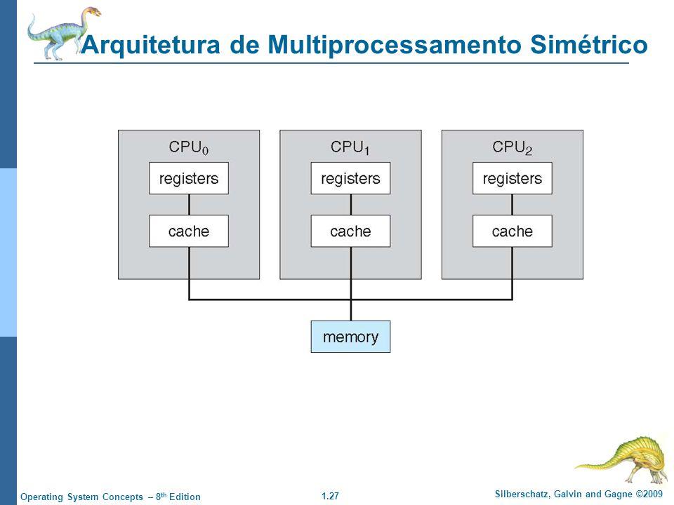Arquitetura de Multiprocessamento Simétrico