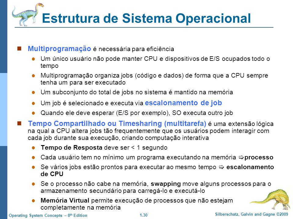 Estrutura de Sistema Operacional