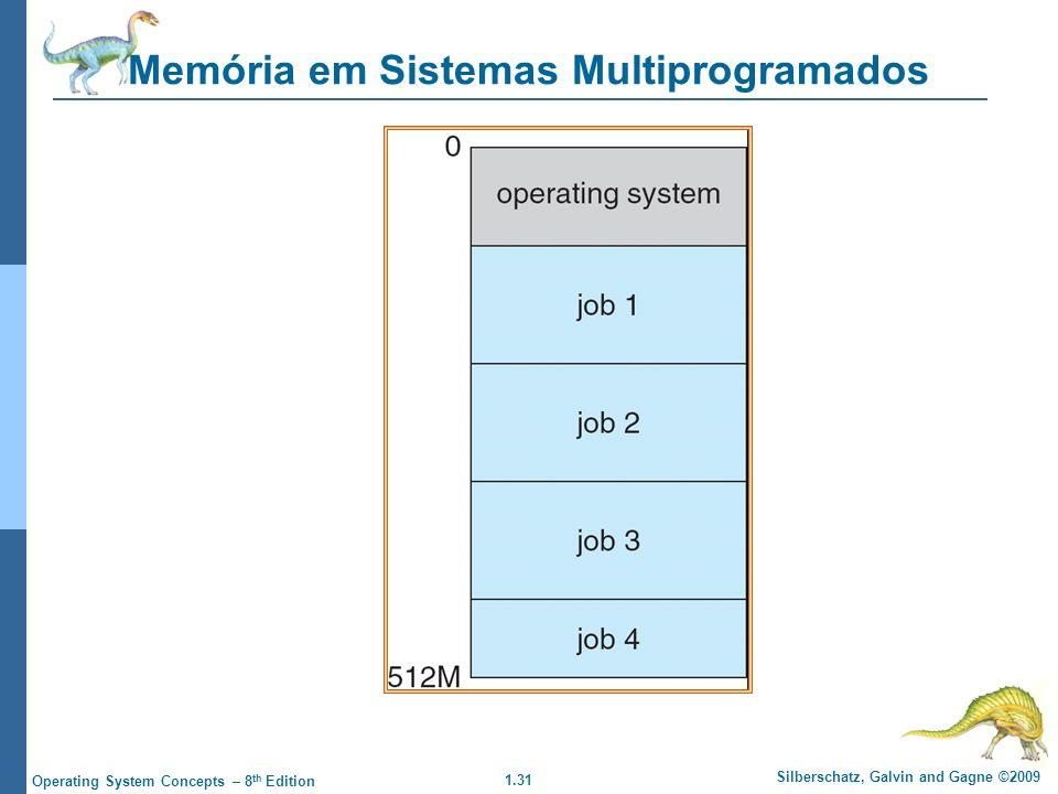Memória em Sistemas Multiprogramados