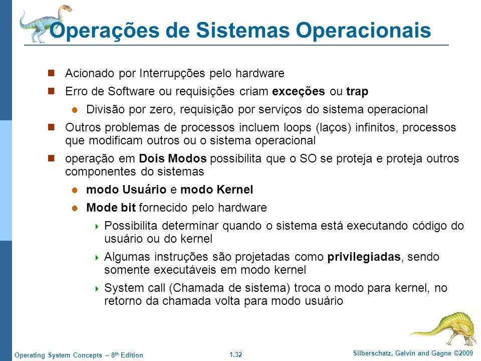 Operações de Sistemas Operacionais