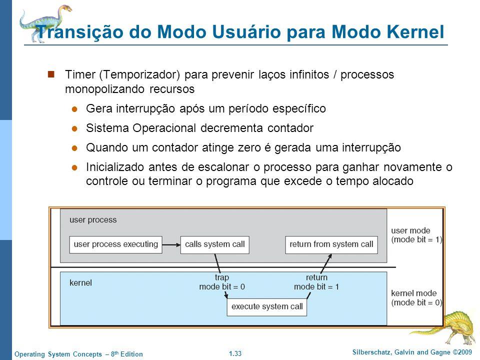 Transição do Modo Usuário para Modo Kernel
