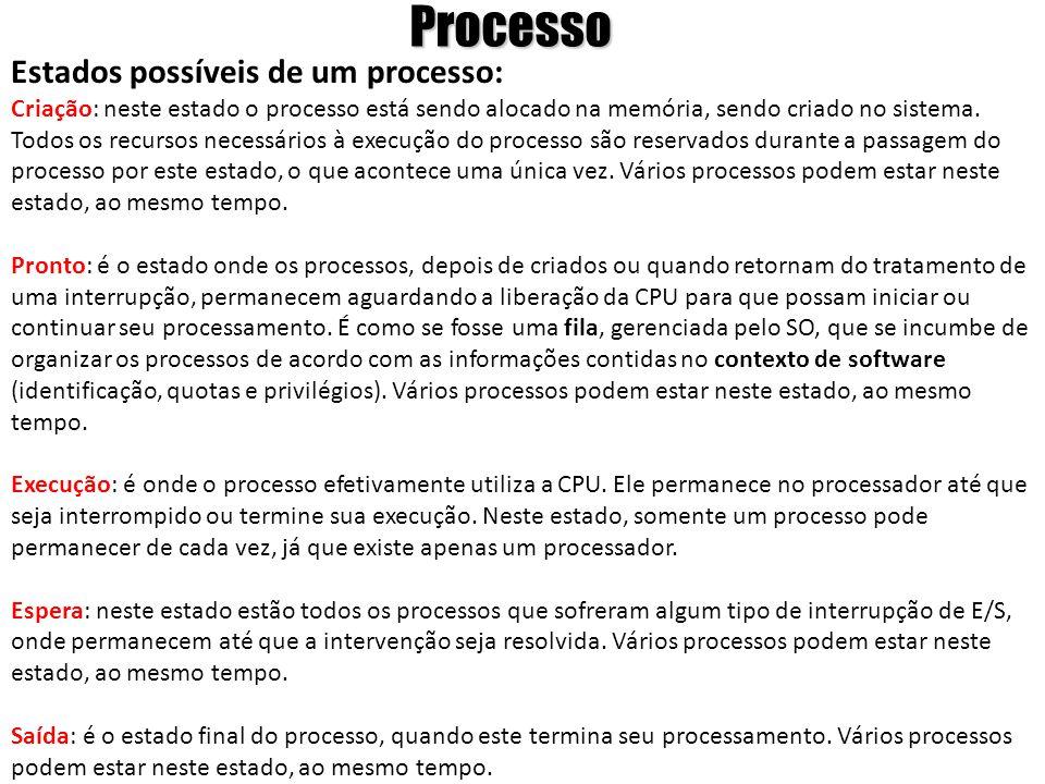 Processo Estados possíveis de um processo: